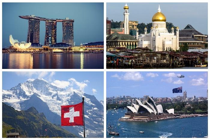 Самые богатые страны мира
