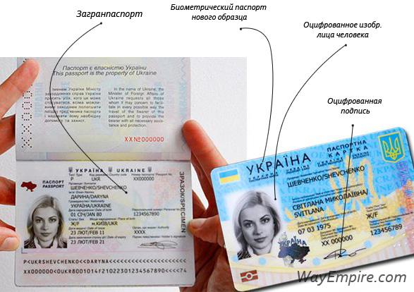 Украинский Биометрический паспорт для безвизового режима
