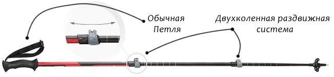 треккинговые телескопические палки