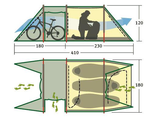 вариант размещения людей в палатке