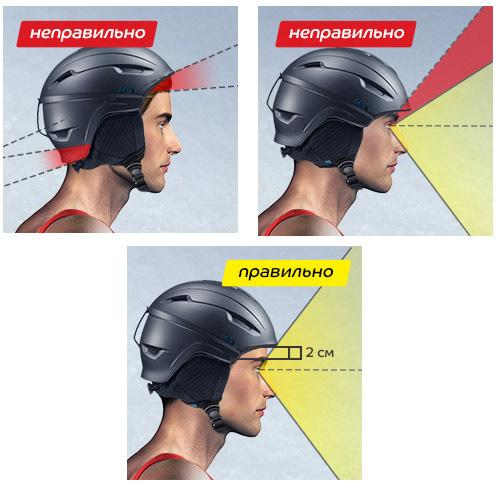 как правильно одевать шлем