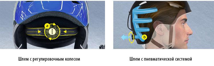 системы регулирования размера шлема