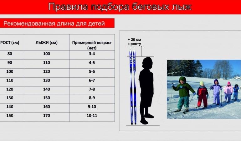 таблица подбора беговых лыж
