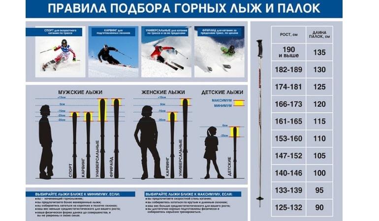 таблица подбора горных лыж